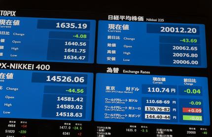 世界の株価ボード